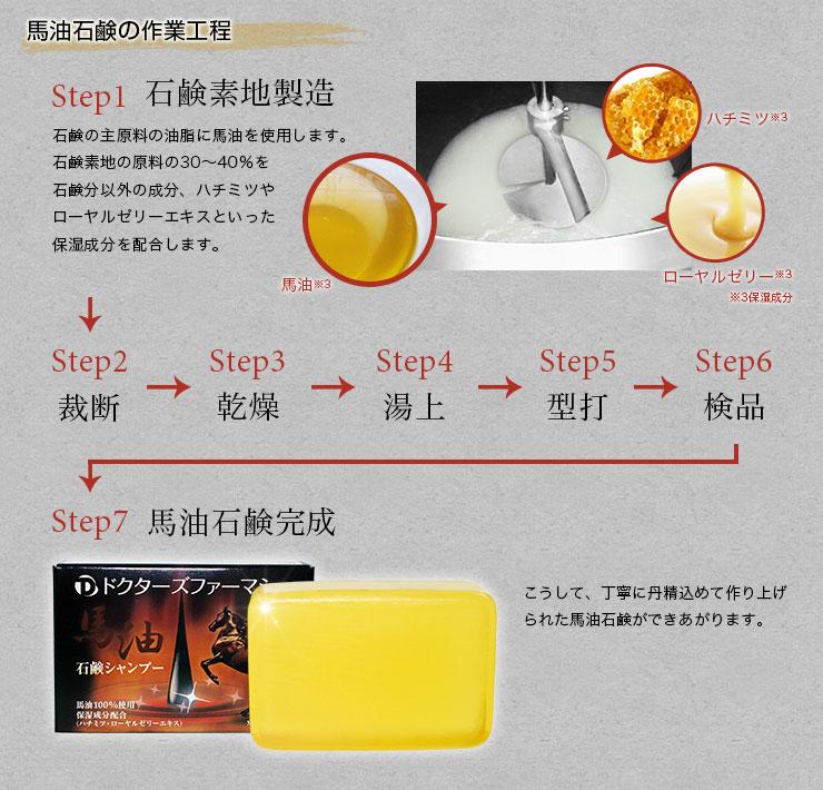 馬油石鹸シャンプーイメージ06