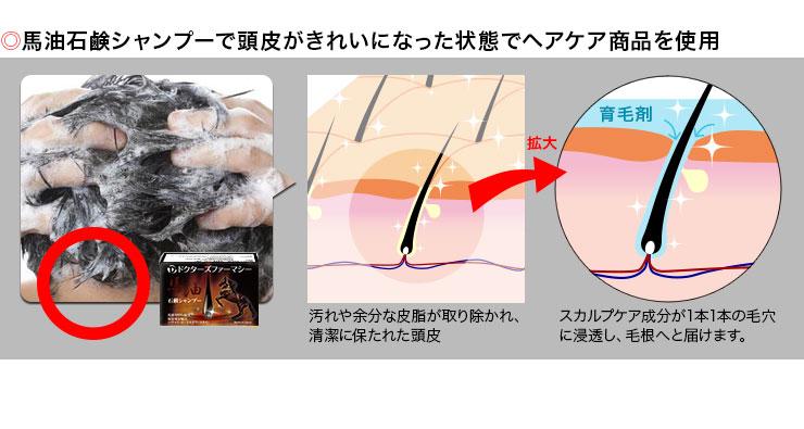 馬油石鹸シャンプーイメージ07