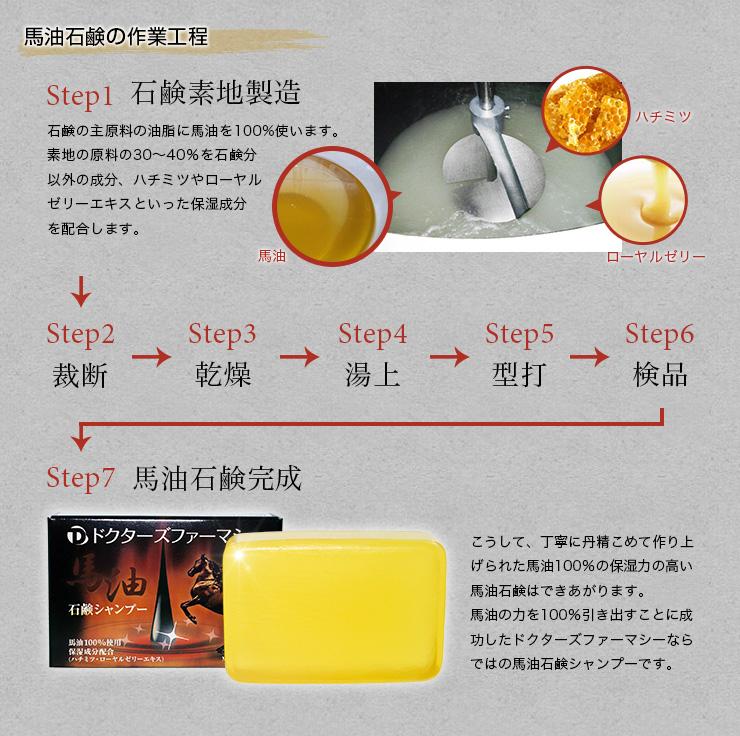 馬油石鹸シャンプーイメージ11