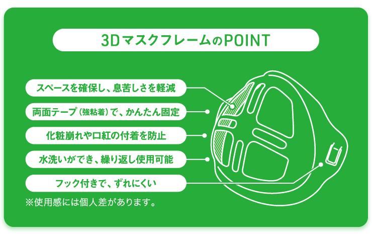 オパシー 3Dマスクフレームイメージ03