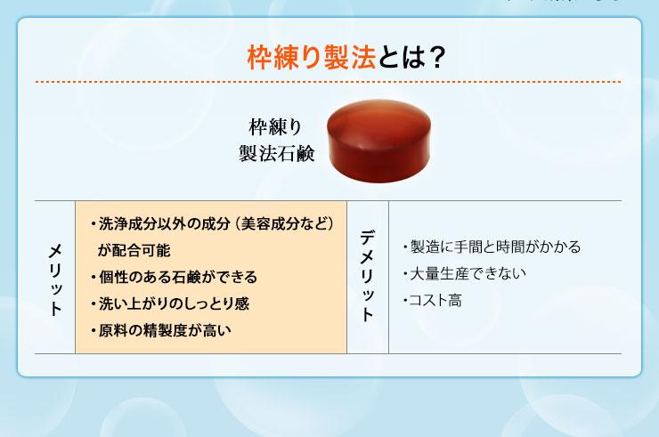 プレモン石鹸イメージ02